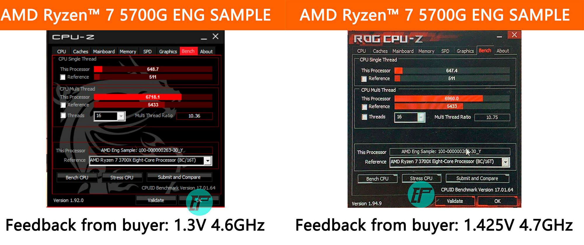 На eBay продаётся AMD Ryzen 7 5700G