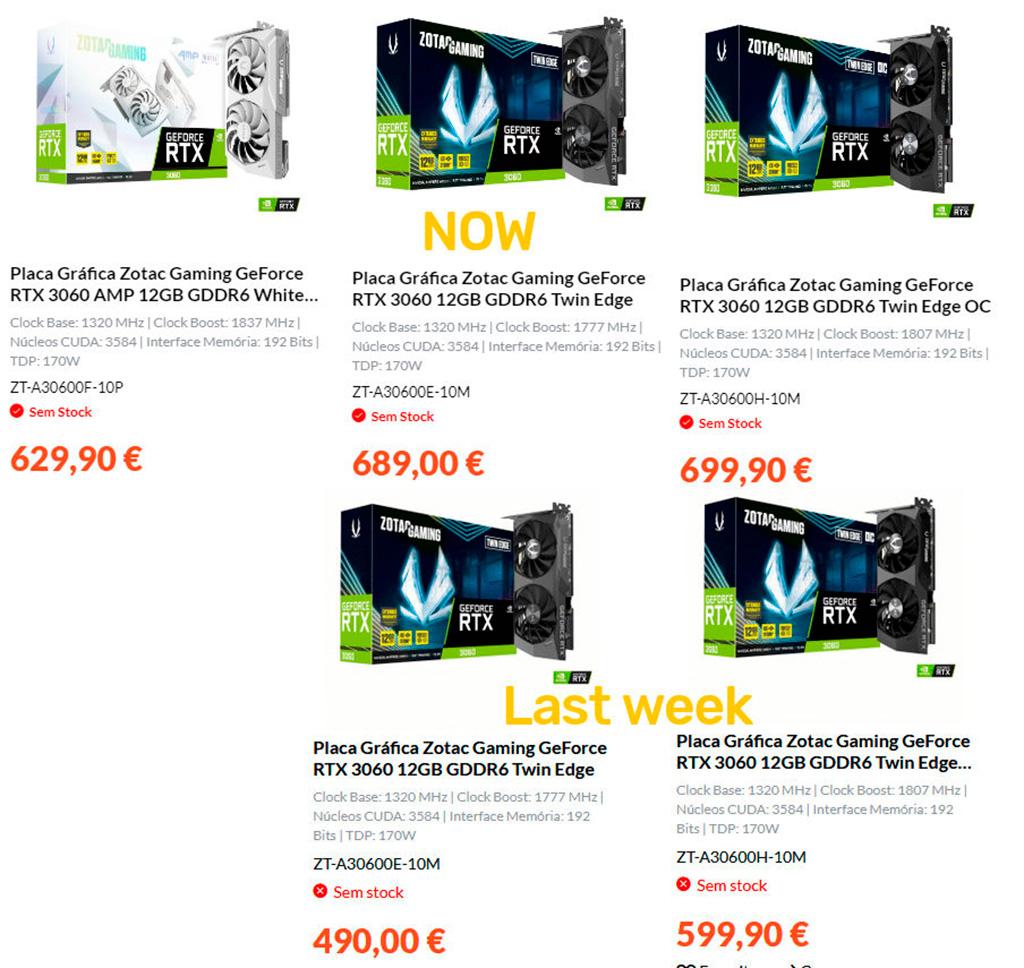 Ещё не начав продаваться, GeForce RTX 3060 дорожает