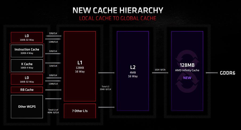AMD: мы не будем ограничивать мощность наших видеокарт в майнинге