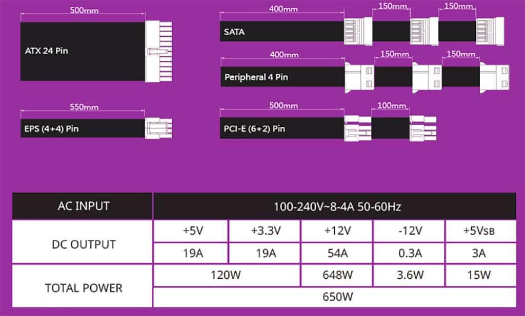 CoolerMaster MWE Bronze V2650W: обзор. Не по классу