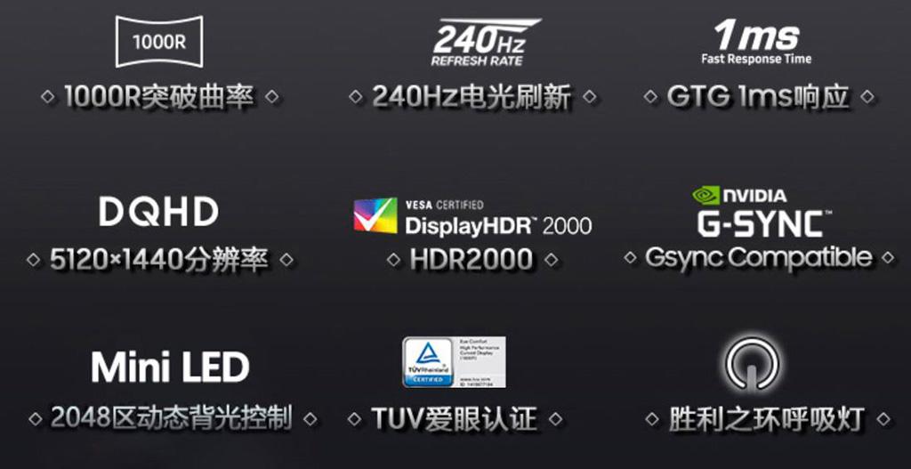 Samsung Odyssey G9 – первый монитор с сертификатом VESA DisplayHDR 2000
