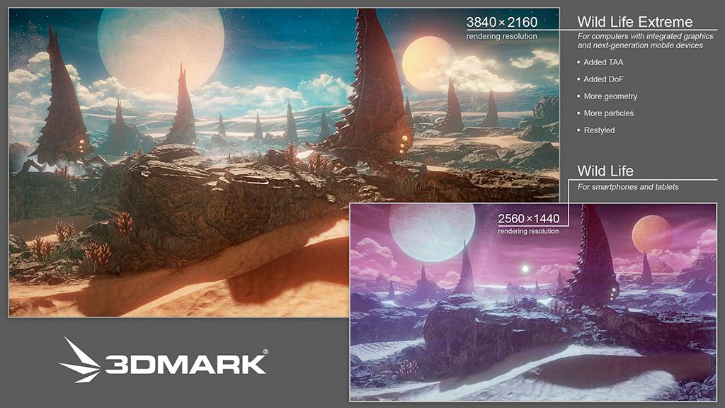 UL Benchmarks представила кроссплатформенный тест 3DMark Wild Life Extreme