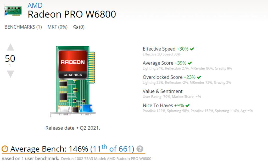 AMD Radeon Pro W6800 получит 32 ГБ видеопамяти и чип Navi 21 GLXL