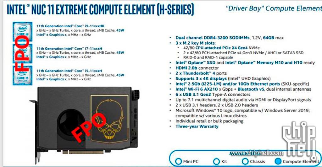 На подходе мини-ПК Intel NUC 11 Extreme (Beast Canyon), поддерживающие PCI-E видеокарты