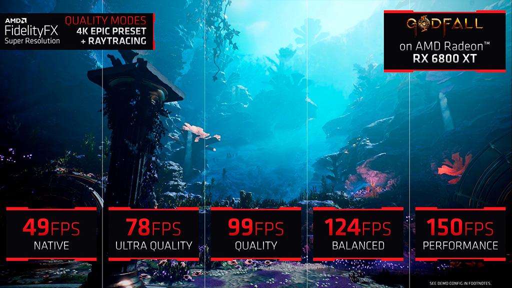 Технология AMD FidelityFX Super Resolution (FSR) будет работать как с видеокартами «красных», так и NVIDIA GeForce