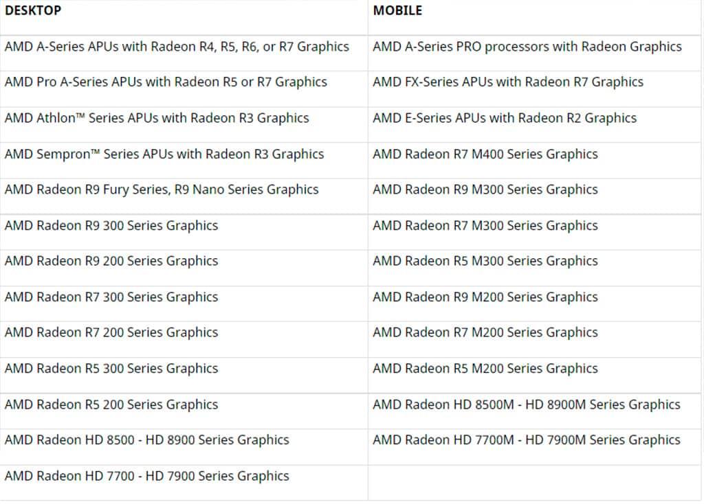 На пенсию: для ряда старых и не очень видеокарт AMD на архитектуре GCN свежих драйверов больше не будет, как и для Windows 7