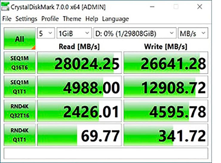 Накопитель Gigabyte Aorus Xtreme Gen4 AIC SSD претендует на лавры самого-самого быстрого