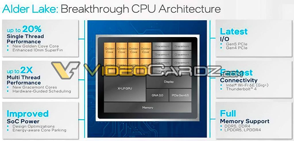 Стали известны характеристики процессоров Intel Core i9-12900K, Core i7-12700K и Core i5-12600K