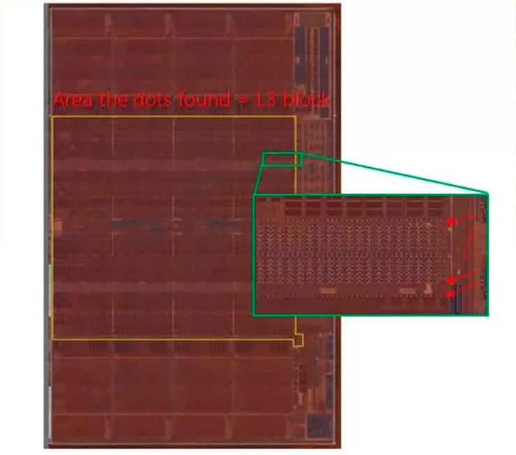Для технологии 3D V-Cache AMD заложила фундамент давно