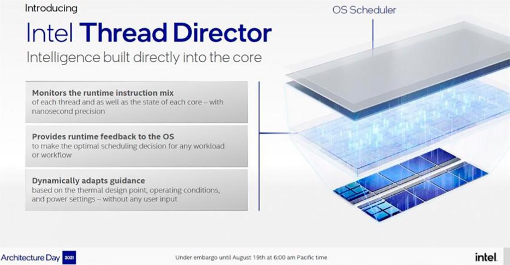 Изучаем официальные слайды Intel, раскрывающие ключевые особенности Core 12th Gen
