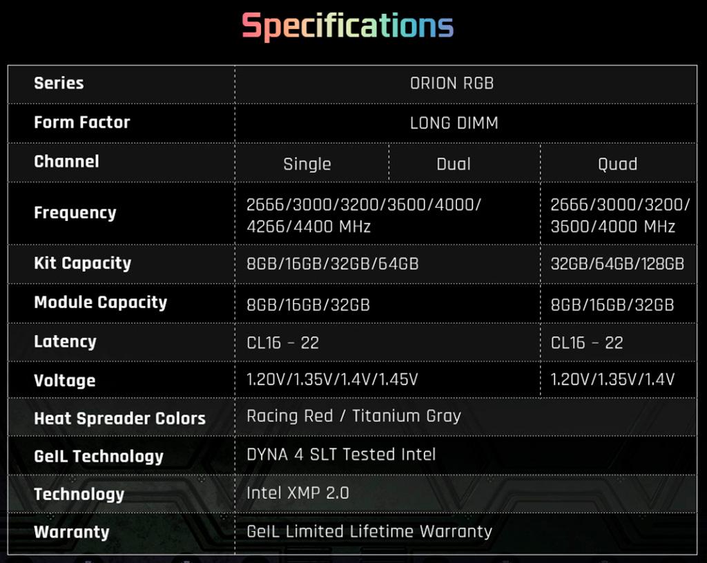 GeIL Orion RGB DDR4-4400 2x 8 ГБ (GOSR416GB4400C18ADC): обзор. В стоке бодряк, в разгон ну никак