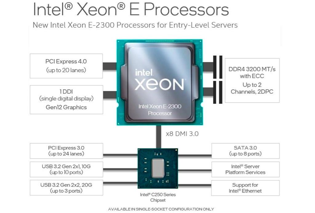 Ассортимент Intel пополнился процессорами Xeon E-2300 - Rocket Lake для серверов и рабочих станций