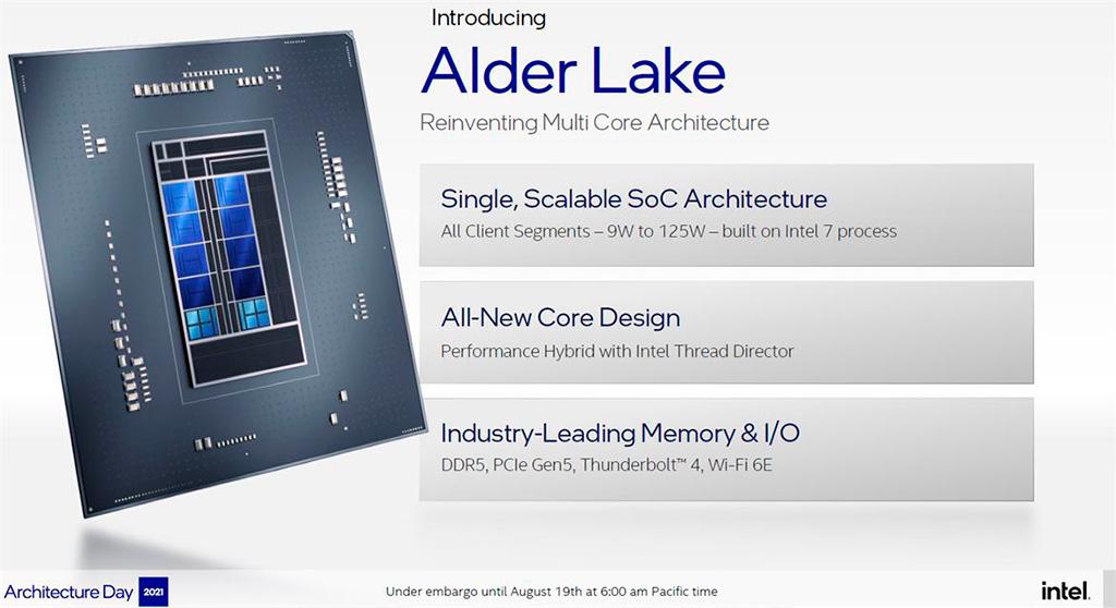 Опубликована блок-схема чипсета Intel Z690