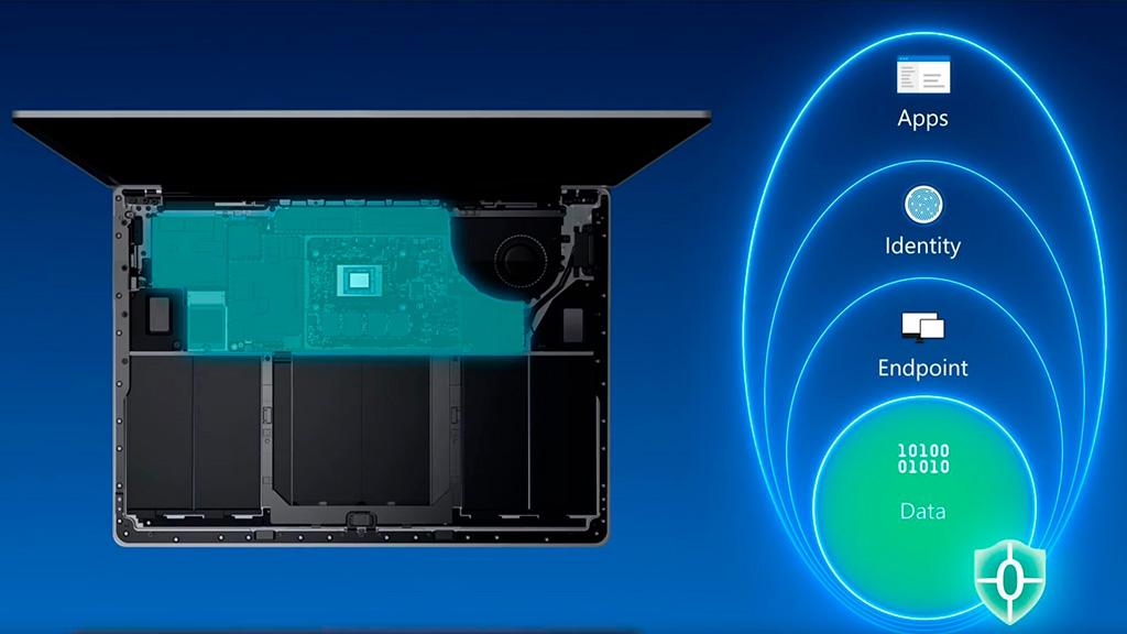 Microsoft: Windows 11 будет быстрее благодаря оптимизациям работы с процессором, памятью и накопителем