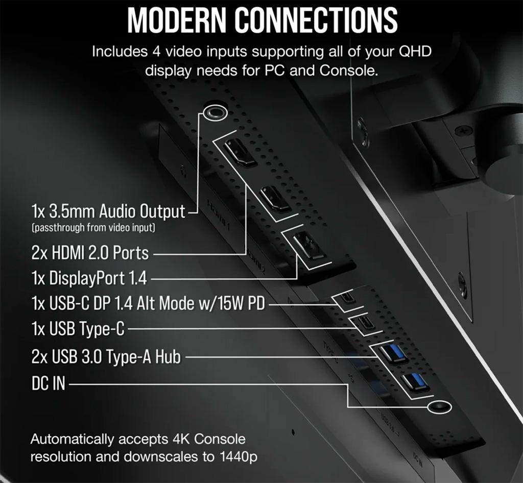 Corsair Xeneon 32QHD165 – дебютный 32-дюймовый монитор «пиратской» компании