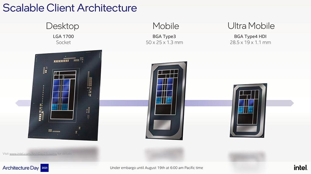 Детальнее про мобильные процессоры Intel Alder Lake-P и Alder Lake-M